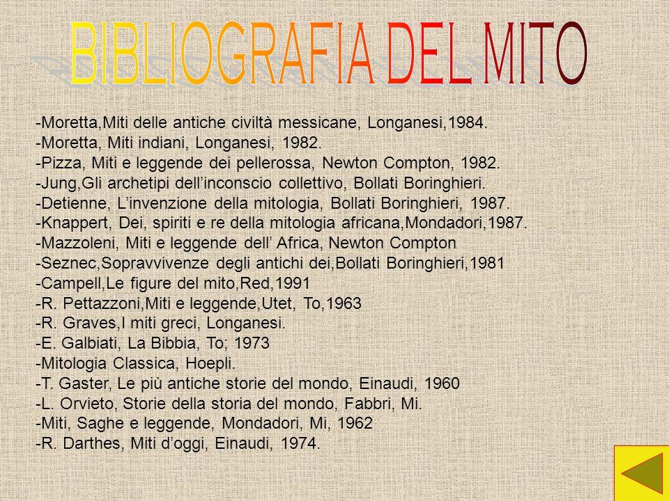 -Moretta,Miti delle antiche civiltà messicane, Longanesi,1984. -Moretta, Miti indiani, Longanesi, 1982. -Pizza, Miti e leggende dei pellerossa, Newton