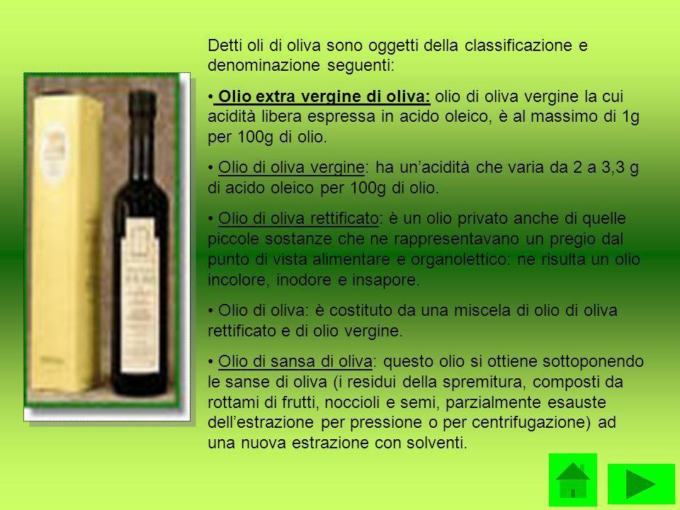Detti oli di oliva sono oggetti della classificazione e denominazione seguenti: Olio extra vergine di oliva: olio di oliva vergine la cui acidità libe