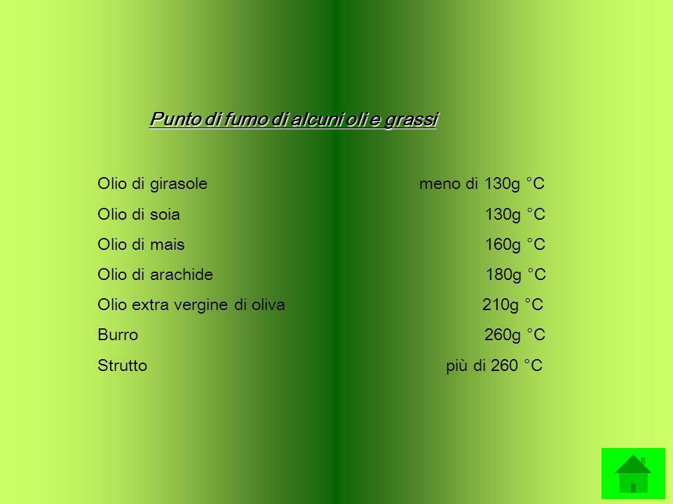Punto di fumo di alcuni oli e grassi Punto di fumo di alcuni oli e grassi Olio di girasole meno di 130g °C Olio di soia 130g °C Olio di mais 160g °C O