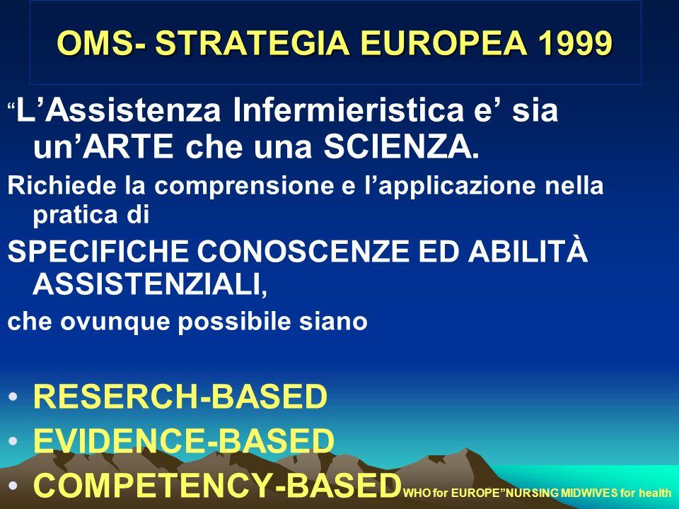 OMS- STRATEGIA EUROPEA 1999 LAssistenza Infermieristica e sia unARTE che una SCIENZA.