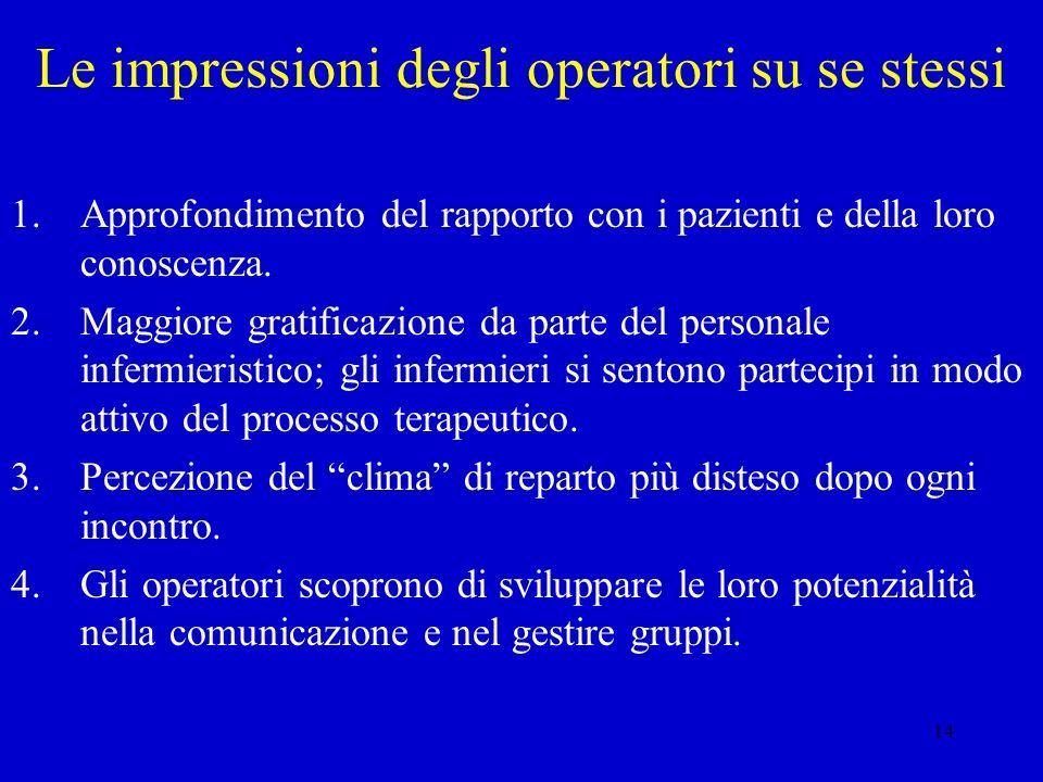 14 Le impressioni degli operatori su se stessi 1.Approfondimento del rapporto con i pazienti e della loro conoscenza. 2.Maggiore gratificazione da par