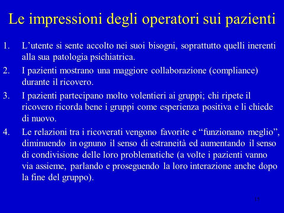 15 Le impressioni degli operatori sui pazienti 1.Lutente si sente accolto nei suoi bisogni, soprattutto quelli inerenti alla sua patologia psichiatric