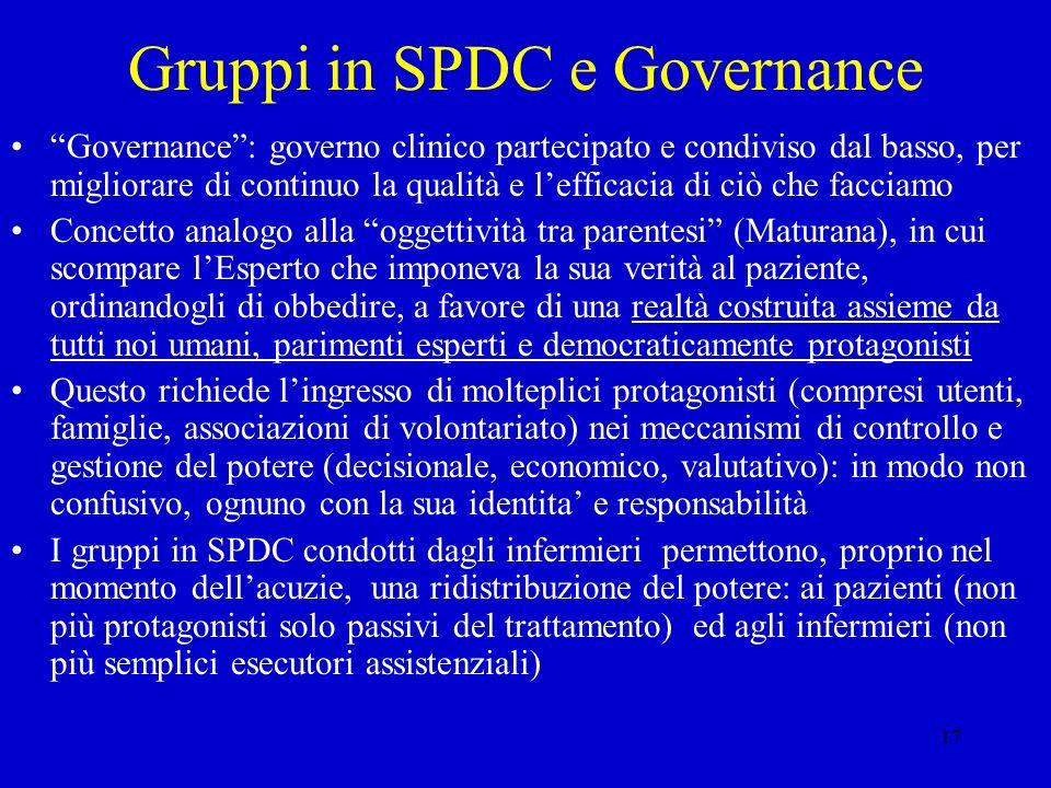 17 Gruppi in SPDC e Governance Governance: governo clinico partecipato e condiviso dal basso, per migliorare di continuo la qualità e lefficacia di ci