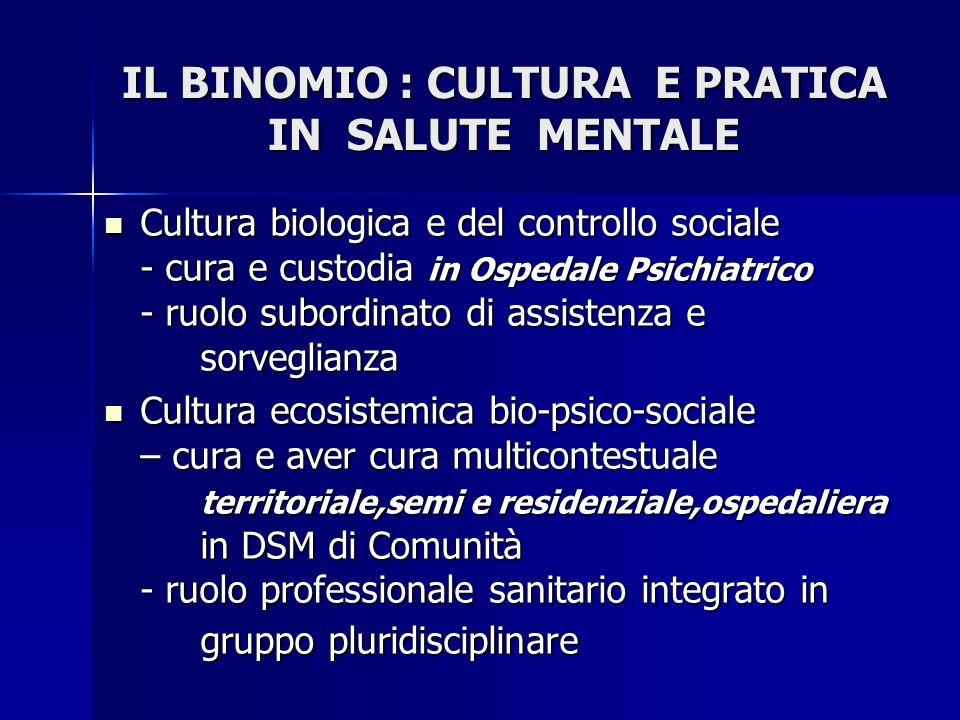 IL BINOMIO : CULTURA E PRATICA IN SALUTE MENTALE Cultura biologica e del controllo sociale - cura e custodia in Ospedale Psichiatrico - ruolo subordin