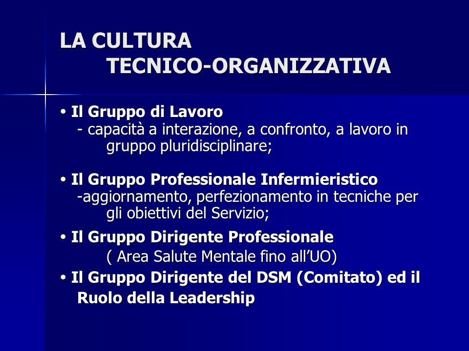 LA CULTURA TECNICO-ORGANIZZATIVA Il Gruppo di Lavoro - capacità a interazione, a confronto, a lavoro in gruppo pluridisciplinare; Il Gruppo di Lavoro
