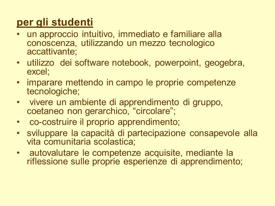 per gli studenti un approccio intuitivo, immediato e familiare alla conoscenza, utilizzando un mezzo tecnologico accattivante; utilizzo dei software n