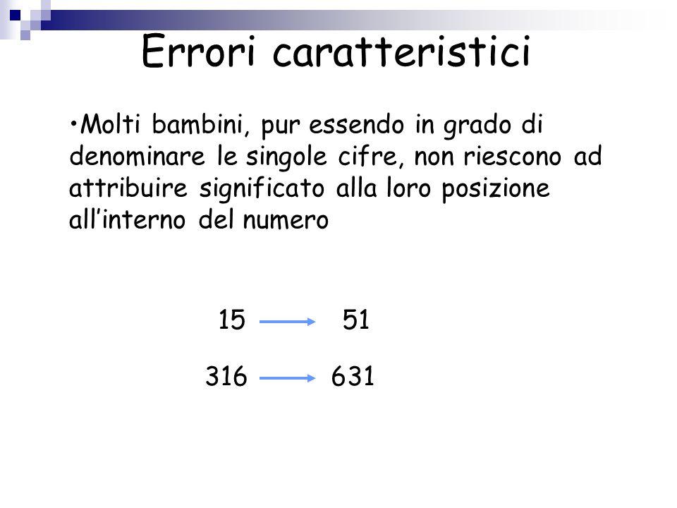 Errori caratteristici Molti bambini, pur essendo in grado di denominare le singole cifre, non riescono ad attribuire significato alla loro posizione a