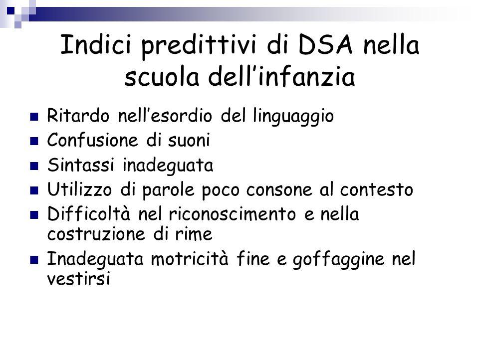 Indici predittivi di DSA nella scuola dellinfanzia Ritardo nellesordio del linguaggio Confusione di suoni Sintassi inadeguata Utilizzo di parole poco