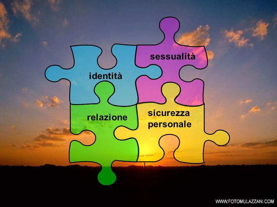 identità sessualità relazione sicurezza personale
