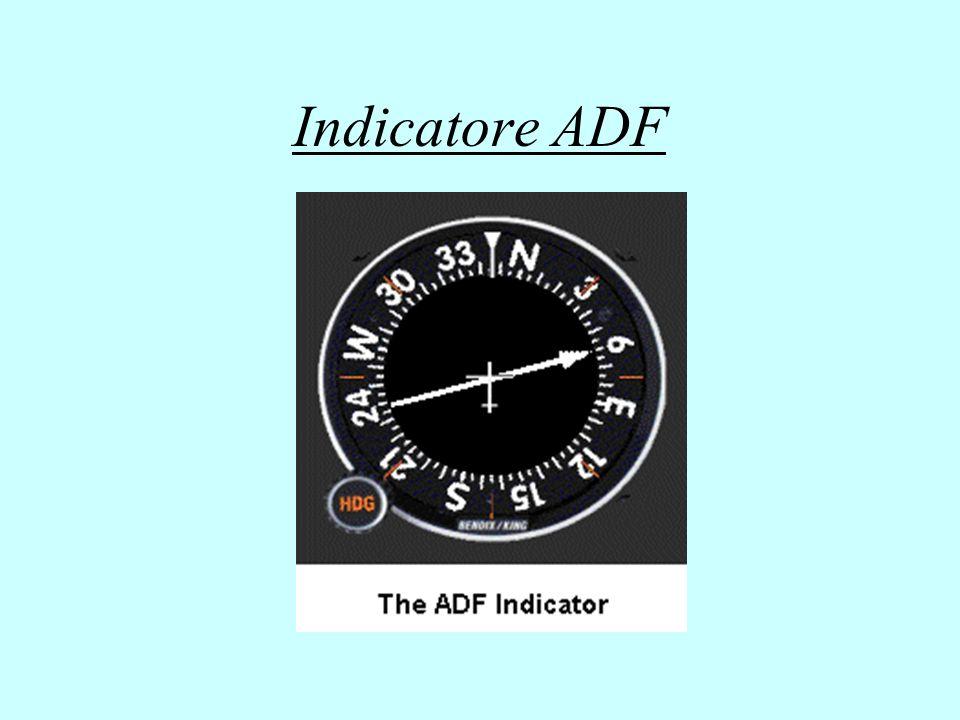 Indicatore ADF