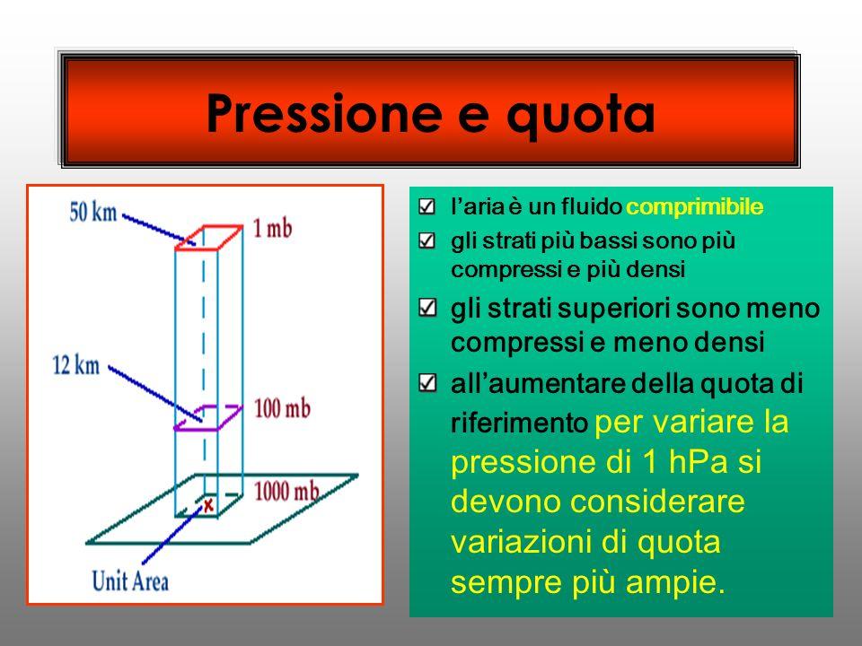 Pressione e quota laria è un fluido comprimibile gli strati più bassi sono più compressi e più densi gli strati superiori sono meno compressi e meno d