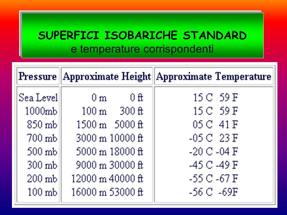 SUPERFICI ISOBARICHE STANDARD e temperature corrispondenti