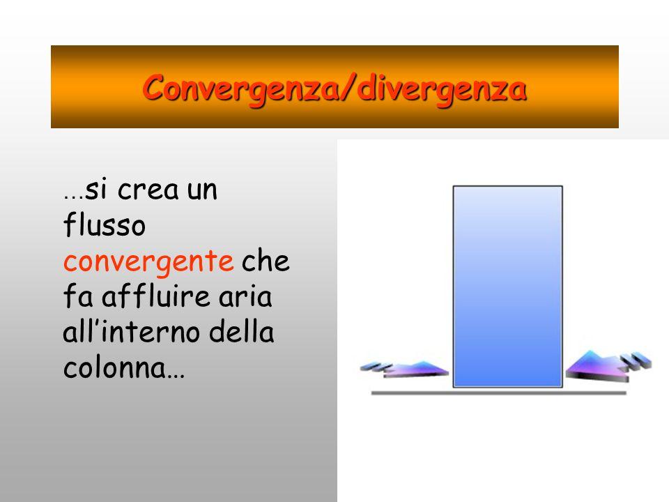 Convergenza/divergenza … si crea un flusso convergente che fa affluire aria allinterno della colonna…