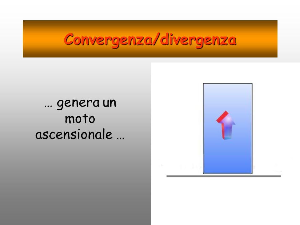 Convergenza/divergenza … genera un moto ascensionale …