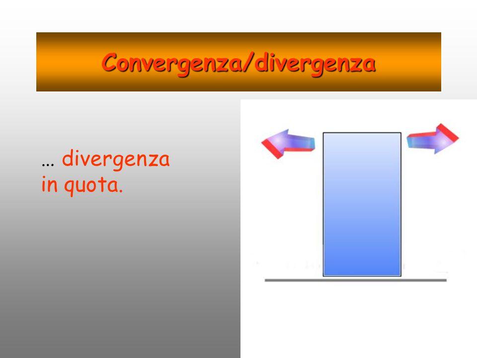 Convergenza/divergenza … divergenza in quota.