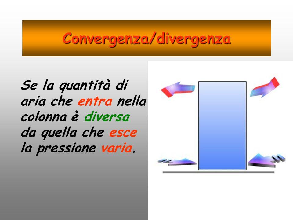 Convergenza/divergenza Se la quantità di aria che entra nella colonna è diversa da quella che esce la pressione varia.