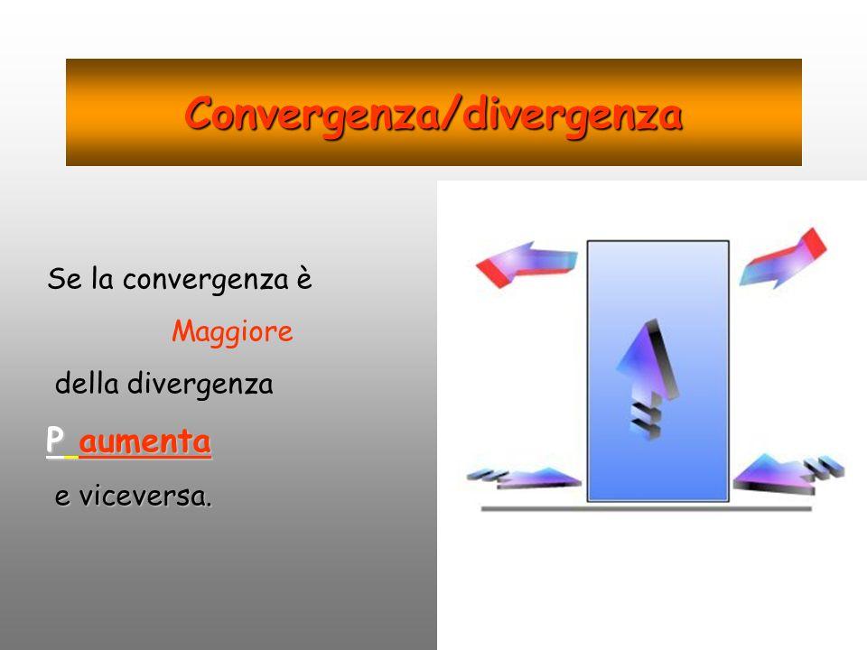 Convergenza/divergenza Se la convergenza è Maggiore della divergenza P aumenta e viceversa. e viceversa.