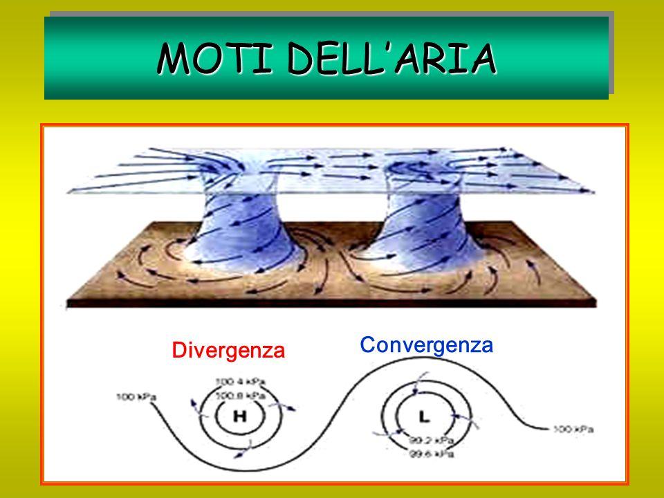 MOTI DELLARIA Convergenza Divergenza