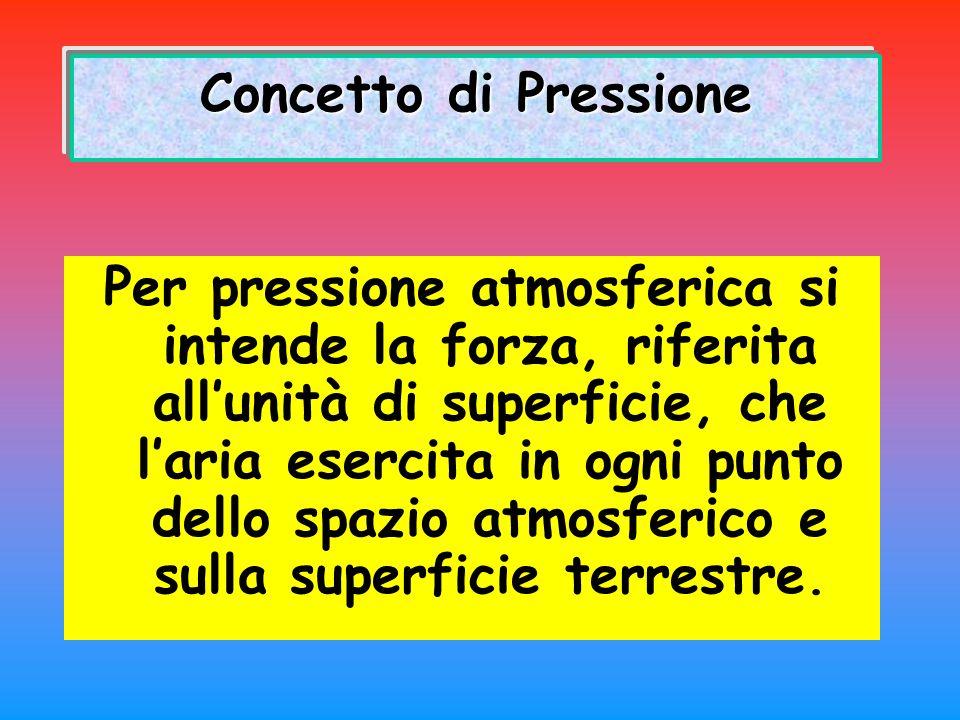 Concetto di Pressione Per pressione atmosferica si intende la forza, riferita allunità di superficie, che laria esercita in ogni punto dello spazio at