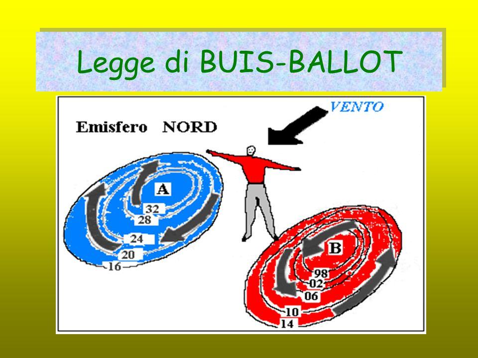 Legge di BUIS-BALLOT