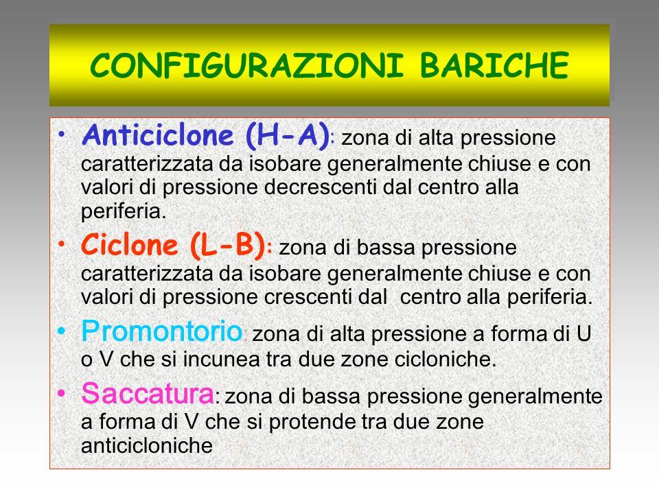 CONFIGURAZIONI BARICHE Anticiclone (H-A) : zona di alta pressione caratterizzata da isobare generalmente chiuse e con valori di pressione decrescenti