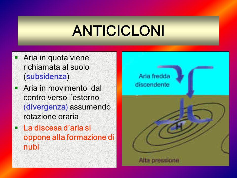 Aria in quota viene richiamata al suolo (subsidenza) Aria in movimento dal centro verso lesterno (divergenza) assumendo rotazione oraria La discesa da