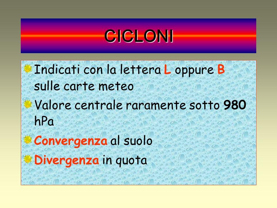 Indicati con la lettera L oppure B sulle carte meteo Valore centrale raramente sotto 980 hPa Convergenza al suolo Divergenza in quota CICLONI