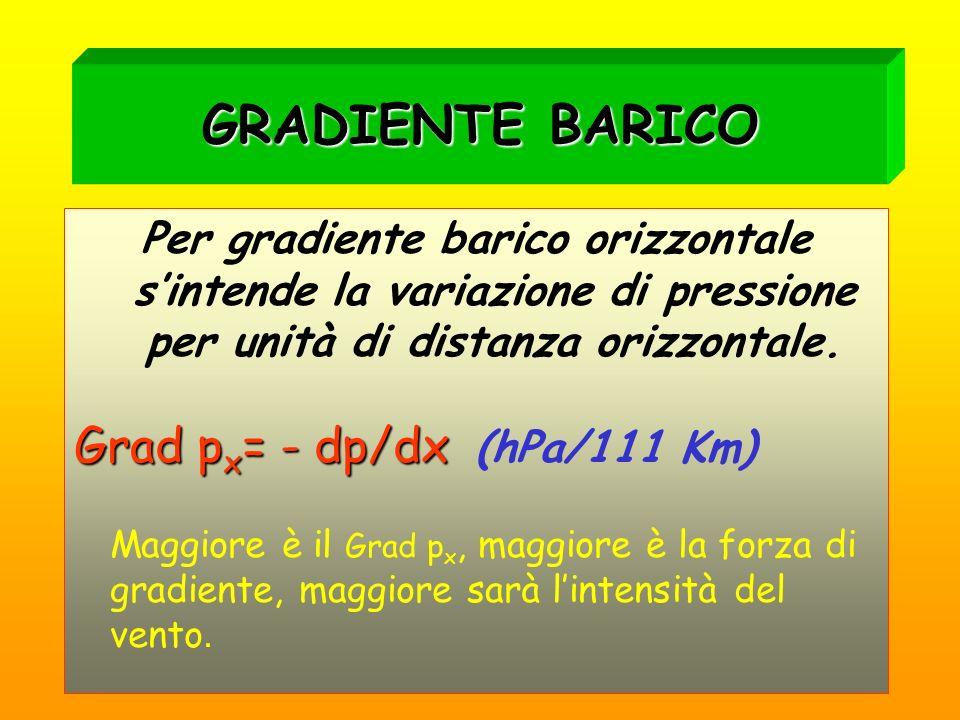 GRADIENTE BARICO Per gradiente barico orizzontale sintende la variazione di pressione per unità di distanza orizzontale. Grad p x = - dp/dx Grad p x =