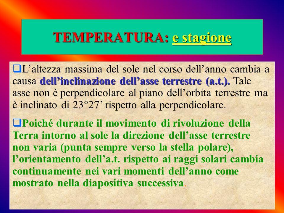TEMPERATURA: e stagione dellinclinazione dellasse terrestre (a.t.). Laltezza massima del sole nel corso dellanno cambia a causa dellinclinazione della