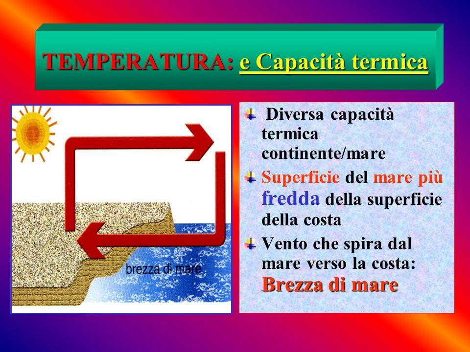 TEMPERATURA: e Capacità termica Diversa capacità termica continente/mare Superficie del mare più fredda della superficie della costa Brezza di mare Ve