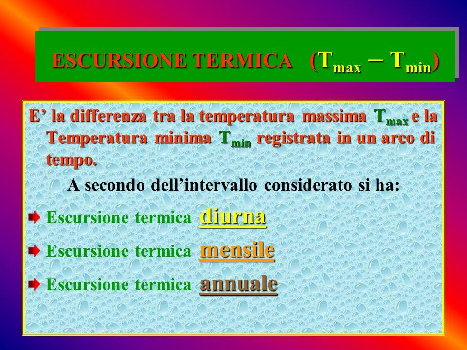 ESCURSIONE TERMICA (T max – T min ) E la differenza tra la temperatura massima T max e la Temperatura minima T min registrata in un arco di tempo. A s