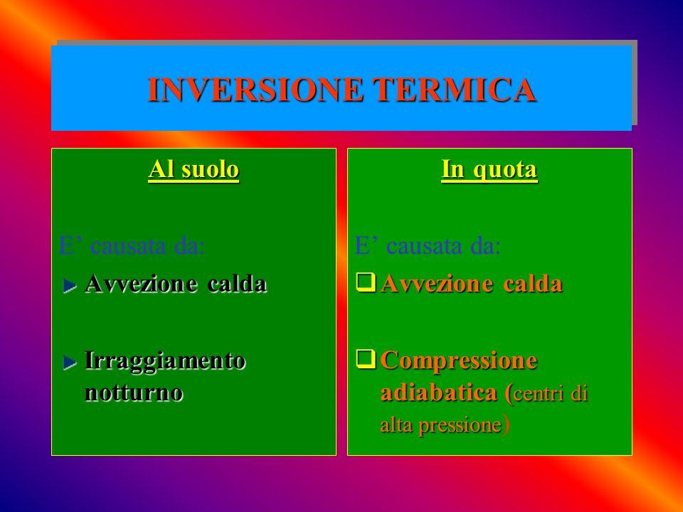 INVERSIONE TERMICA Al suolo E causata da: Avvezione calda Irraggiamento notturno In quota E causata da: Avvezione calda Avvezione calda Compressione a