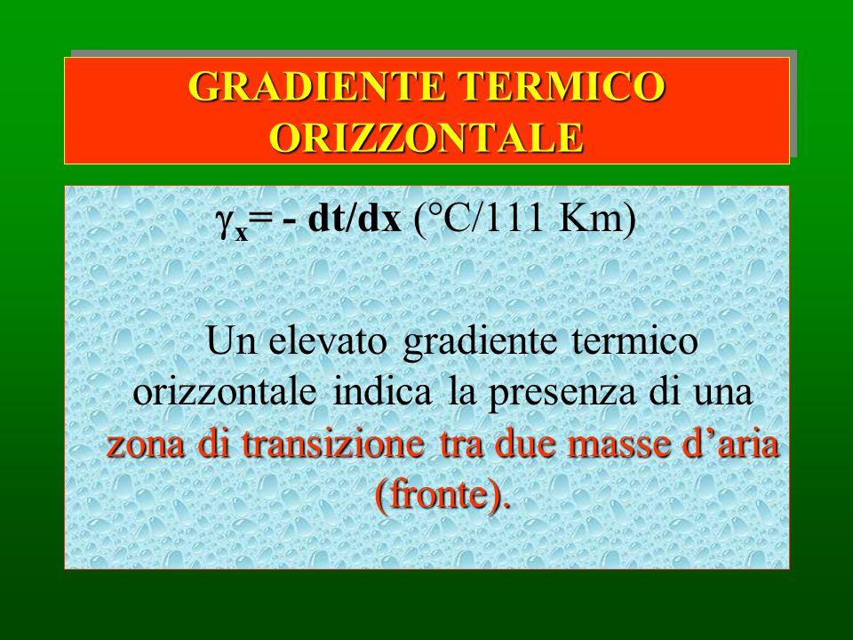 GRADIENTE TERMICO ORIZZONTALE x = - dt/dx (°C/111 Km) zona di transizione tra due masse daria (fronte). Un elevato gradiente termico orizzontale indic