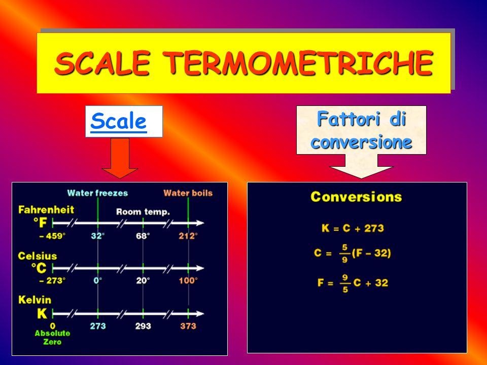 SCALE TERMOMETRICHE Scale Fattori di conversione