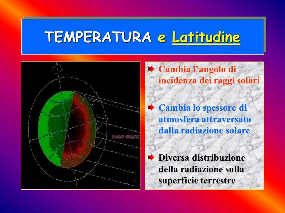TEMPERATURA e Latitudine Cambia langolo di incidenza dei raggi solari Cambia lo spessore di atmosfera attraversato dalla radiazione solare Diversa dis