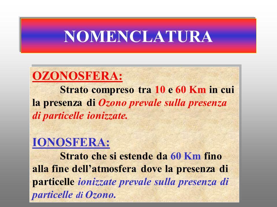 NOMENCLATURA OZONOSFERA: Strato compreso tra 10 e 60 Km in cui la presenza di Ozono prevale sulla presenza di particelle ionizzate. IONOSFERA: Strato
