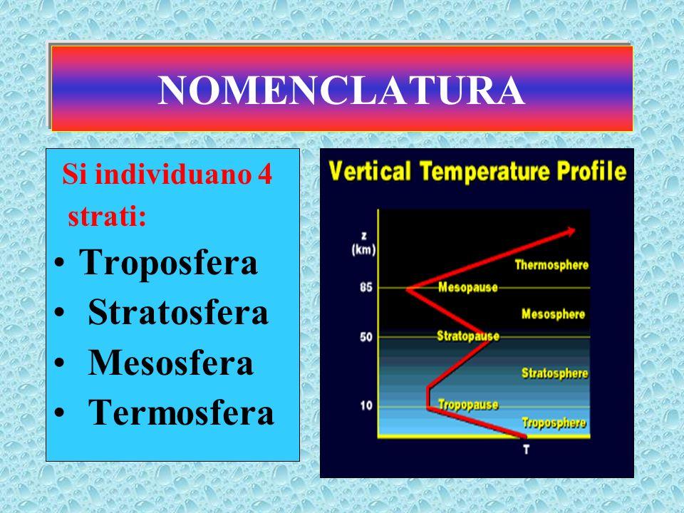 NOMENCLATURA Si individuano 4 strati: Troposfera Stratosfera Mesosfera Termosfera