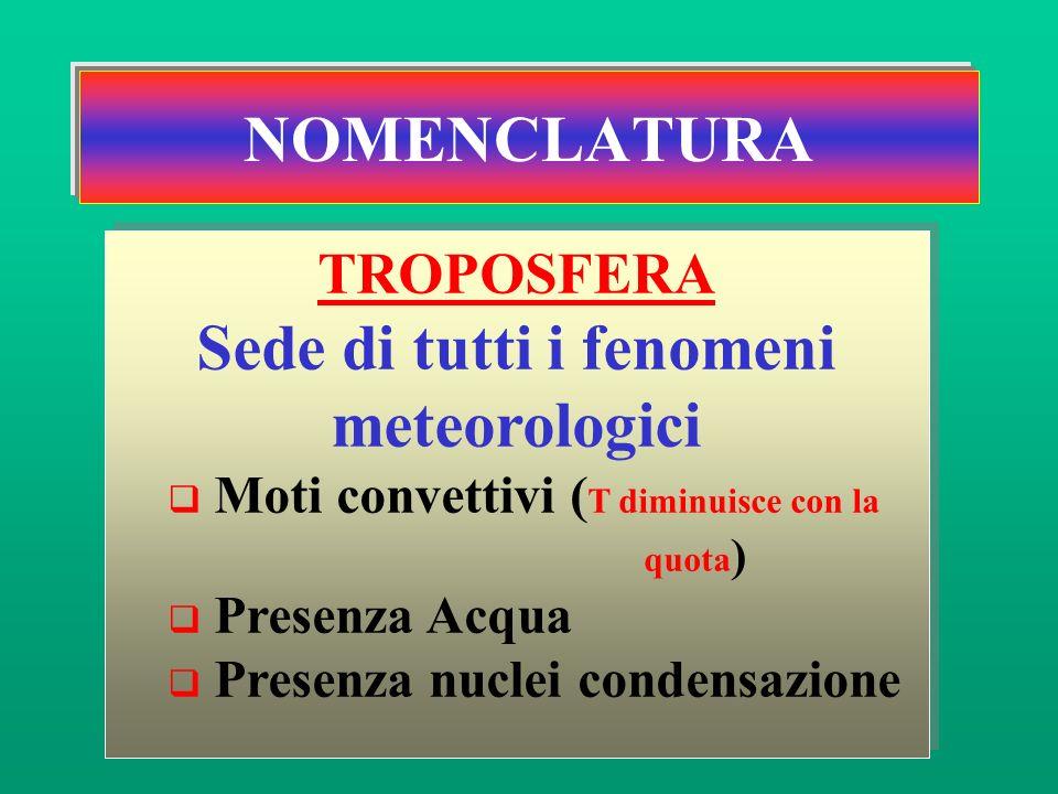 NOMENCLATURA TROPOSFERA Sede di tutti i fenomeni meteorologici Moti convettivi ( T diminuisce con la quota ) Presenza Acqua Presenza nuclei condensazi
