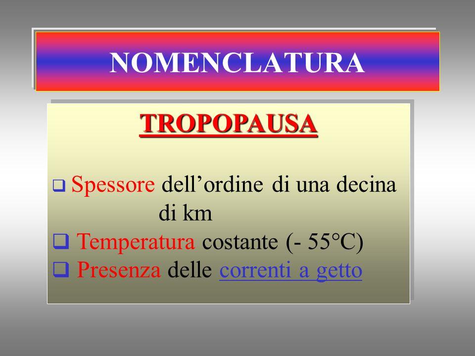 NOMENCLATURA TROPOPAUSA Spessore dellordine di una decina di km Temperatura costante (- 55°C) Presenza delle correnti a gettoTROPOPAUSA Spessore dello