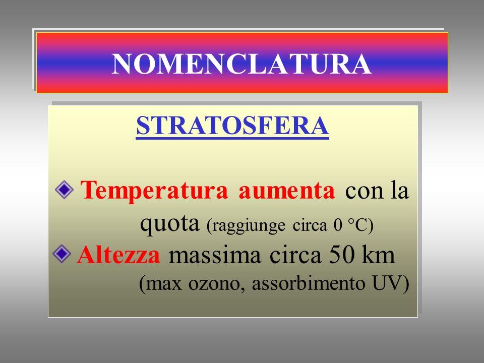 NOMENCLATURA STRATOSFERA Temperatura aumenta con la quota (raggiunge circa 0 °C) Altezza massima circa 50 km (max ozono, assorbimento UV) STRATOSFERA