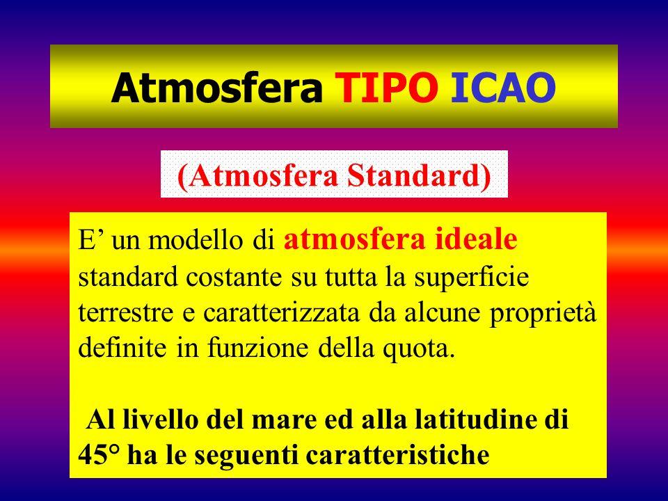 Atmosfera TIPO ICAO E un modello di atmosfera ideale standard costante su tutta la superficie terrestre e caratterizzata da alcune proprietà definite