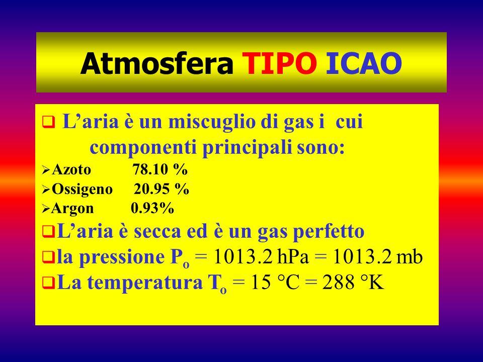 Atmosfera TIPO ICAO Laria è un miscuglio di gas i cui componenti principali sono: Azoto 78.10 % Ossigeno 20.95 % Argon 0.93% Laria è secca ed è un gas