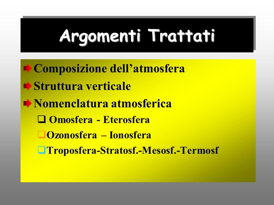 Argomenti Trattati Composizione dellatmosfera Struttura verticale Nomenclatura atmosferica Omosfera - Eterosfera Ozonosfera – Ionosfera Troposfera-Str