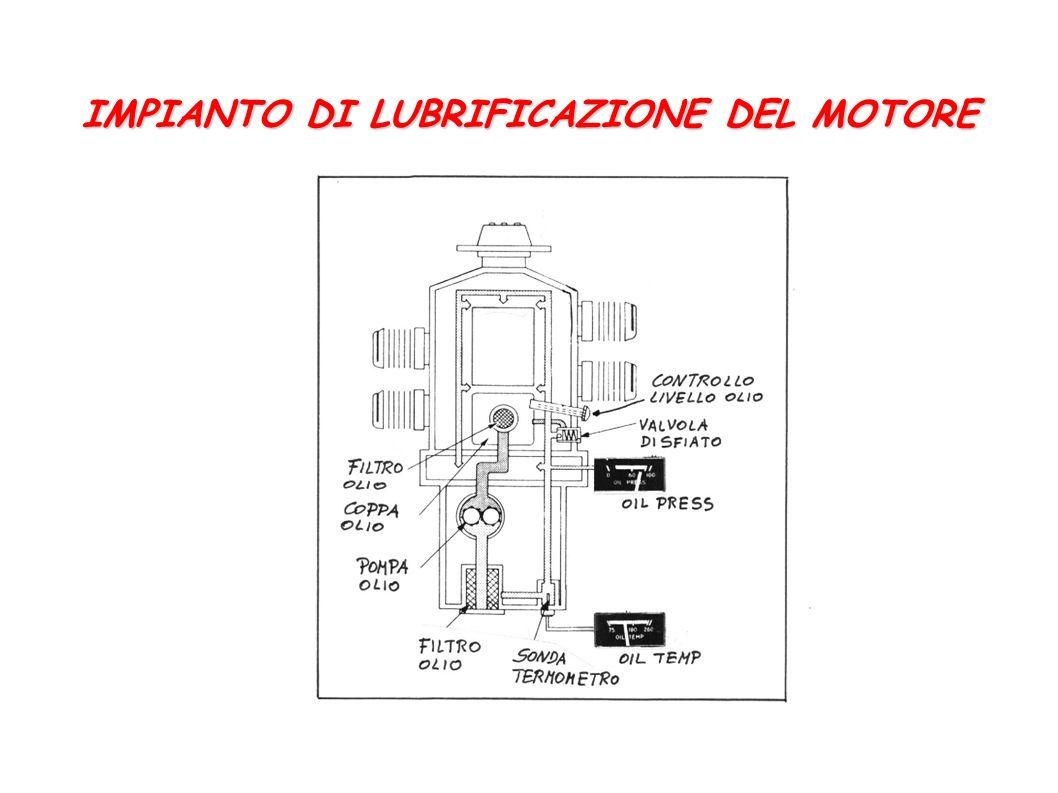 IMPIANTO DI LUBRIFICAZIONE DEL MOTORE
