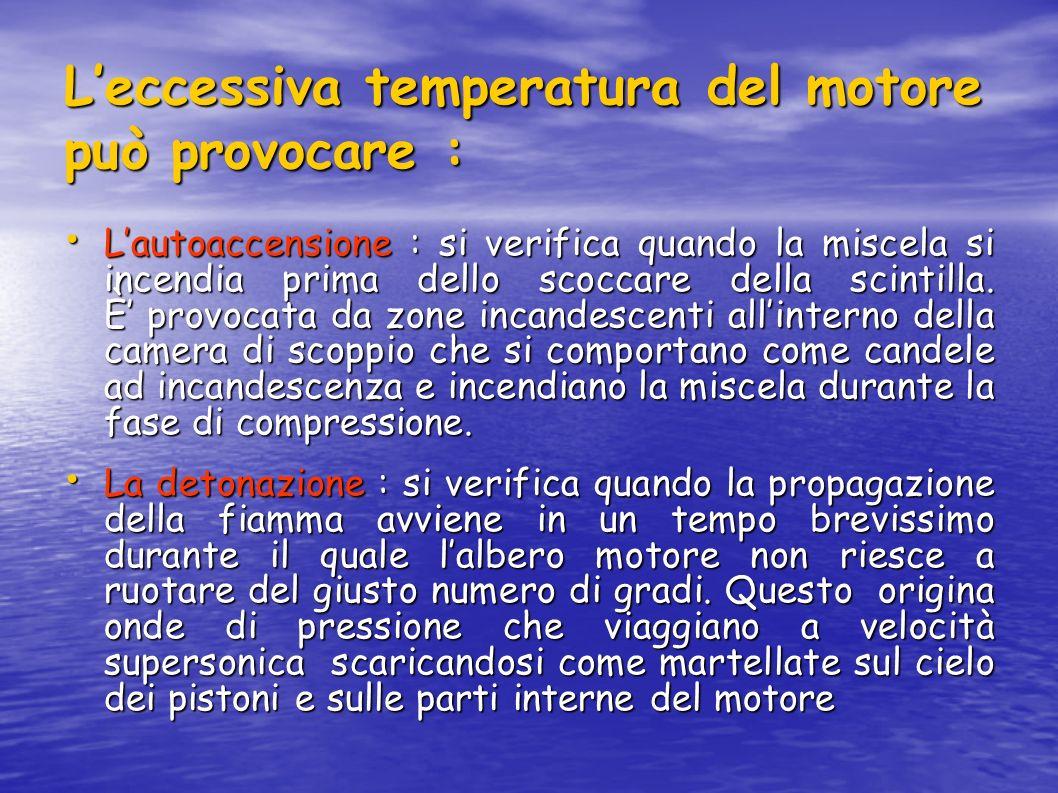 Leccessiva temperatura del motore può provocare : Lautoaccensione : si verifica quando la miscela si incendia prima dello scoccare della scintilla.