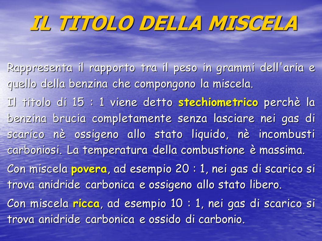 IL TITOLO DELLA MISCELA Rappresenta il rapporto tra il peso in grammi dell aria e quello della benzina che compongono la miscela.