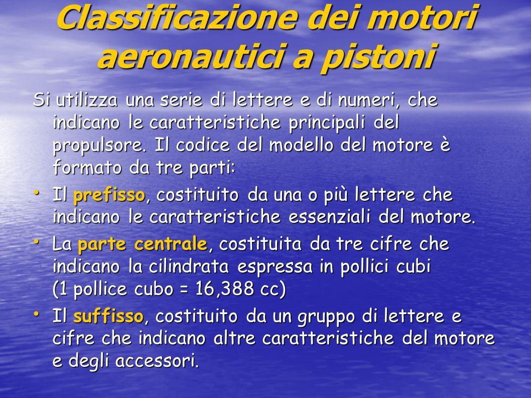 Classificazione dei motori aeronautici a pistoni Si utilizza una serie di lettere e di numeri, che indicano le caratteristiche principali del propulsore.