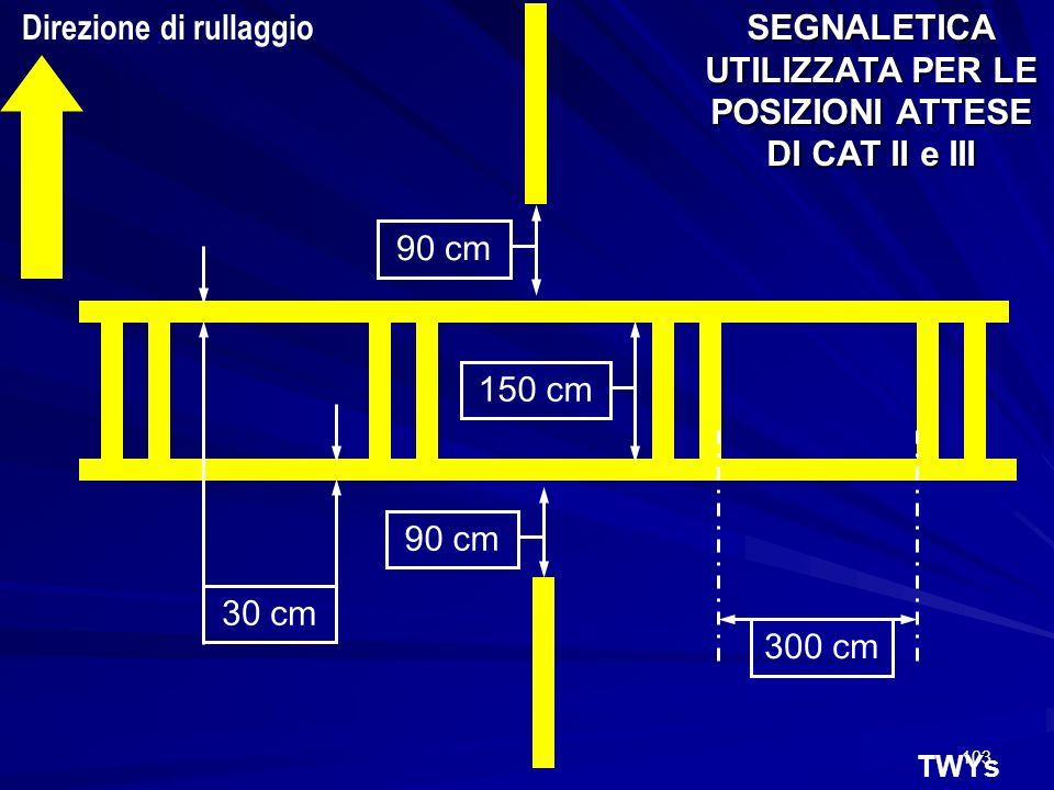 103 TWYs 30 cm 150 cm 300 cm 90 cm Direzione di rullaggio SEGNALETICA UTILIZZATA PER LE POSIZIONI ATTESE DI CAT II e III