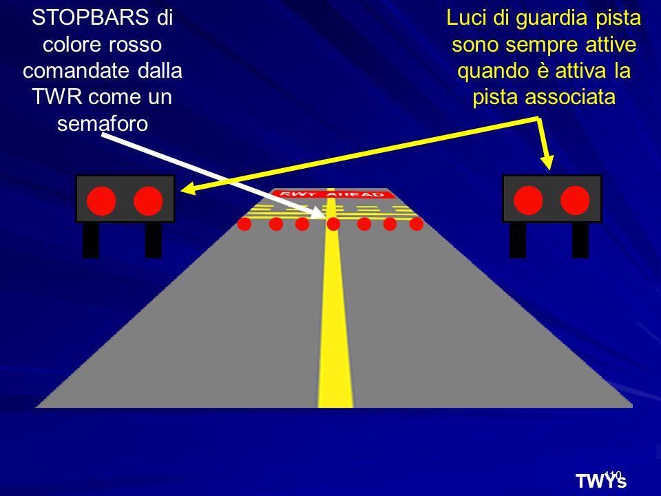 110 TWYs STOPBARS di colore rosso comandate dalla TWR come un semaforo Luci di guardia pista sono sempre attive quando è attiva la pista associata