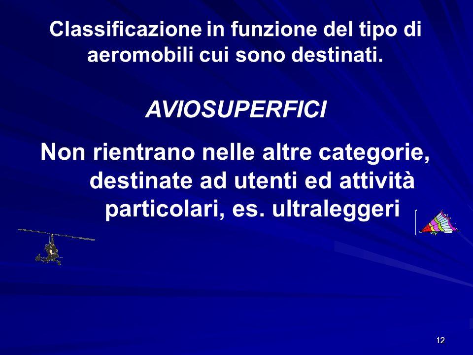 12 Classificazione in funzione del tipo di aeromobili cui sono destinati. AVIOSUPERFICI Non rientrano nelle altre categorie, destinate ad utenti ed at